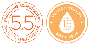 restylane skinboosters - five and a half million treatments - trusted in Europe over 15 years